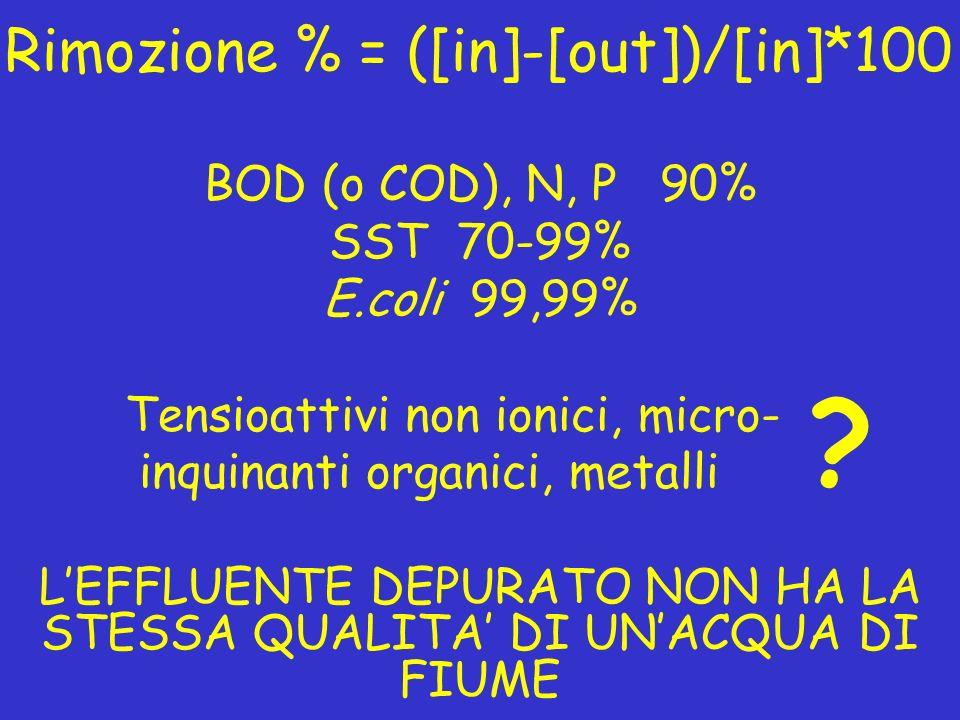 Rimozione % = ([in]-[out])/[in]*100